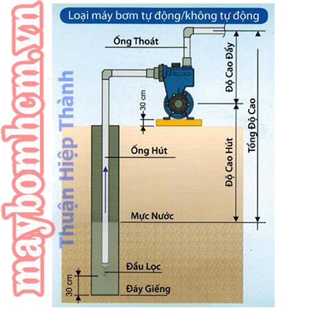 Sơ đồ lắp đặt máy bơm nước mini đẩy cao Panasonic GP-200JXK 200W